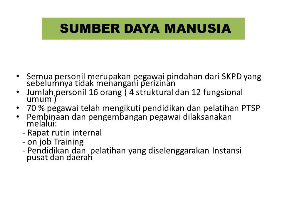 SUMBER DAYA MANUSIA Semua personil merupakan pegawai pindahan dari SKPD yang sebelumnya tidak menangani perizinan.