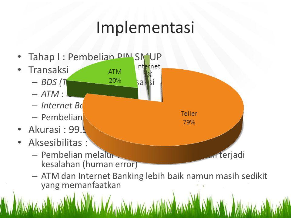 Implementasi Tahap I : Pembelian PIN SMUP Transaksi Akurasi : 99.99%