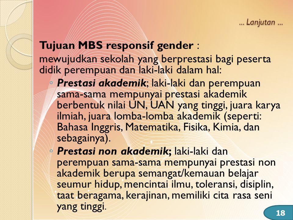 ... Lanjutan ... Tujuan MBS responsif gender :