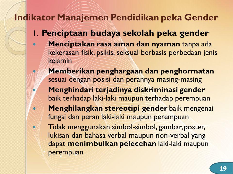 Indikator Manajemen Pendidikan peka Gender