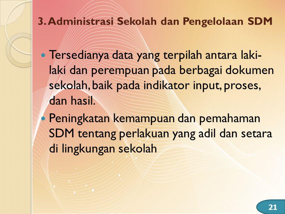 3. Administrasi Sekolah dan Pengelolaan SDM