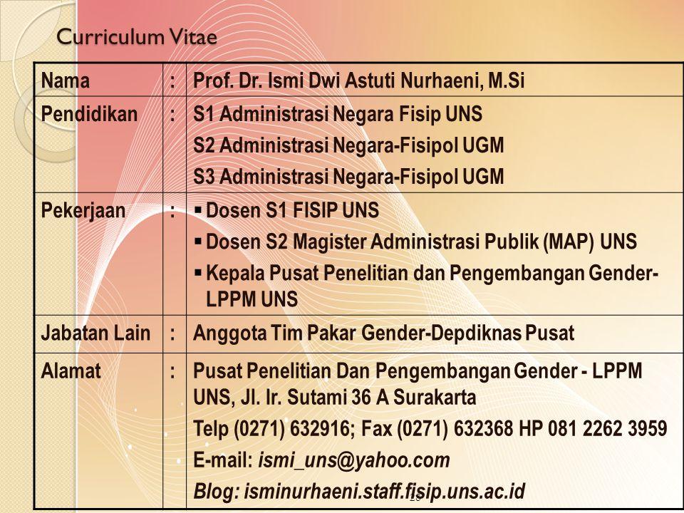 Curriculum Vitae Nama : Prof. Dr. Ismi Dwi Astuti Nurhaeni, M.Si