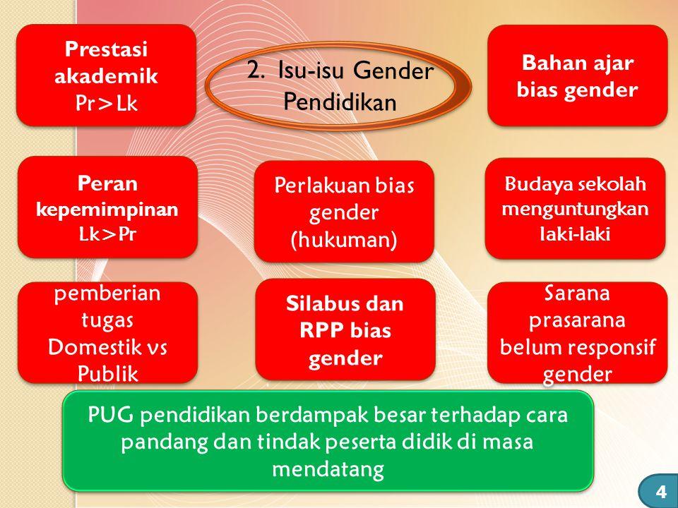 2. Isu-isu Gender Pendidikan Prestasi akademik Pr>Lk