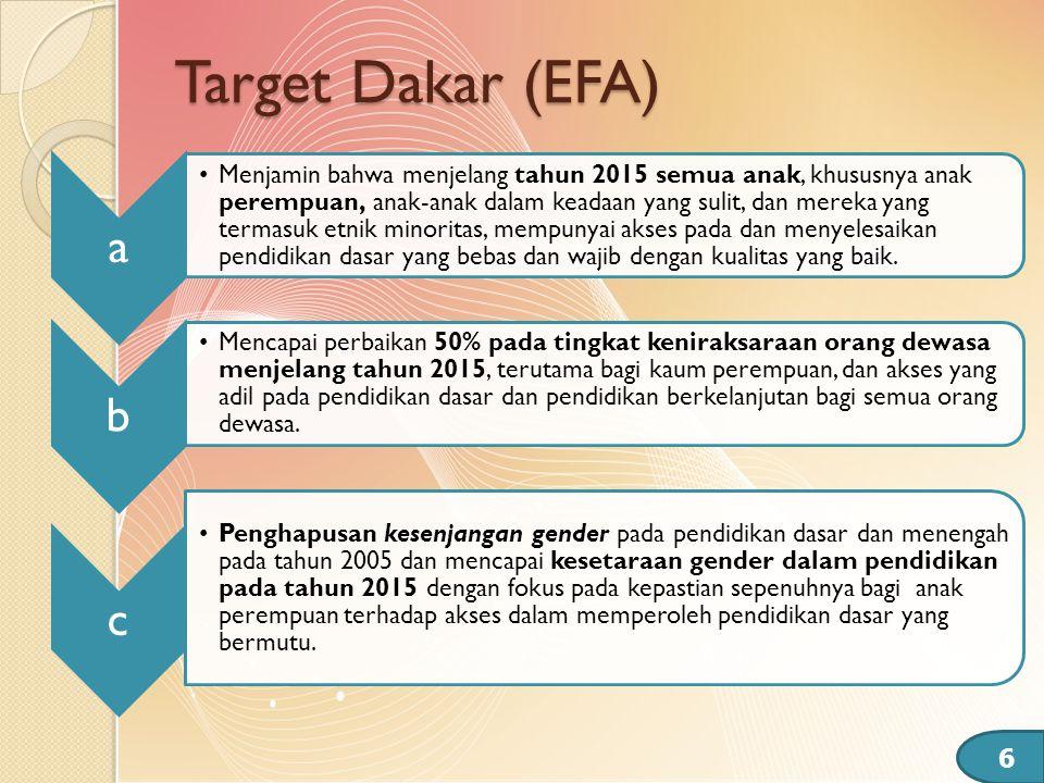Target Dakar (EFA) a.