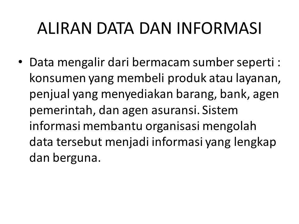 ALIRAN DATA DAN INFORMASI