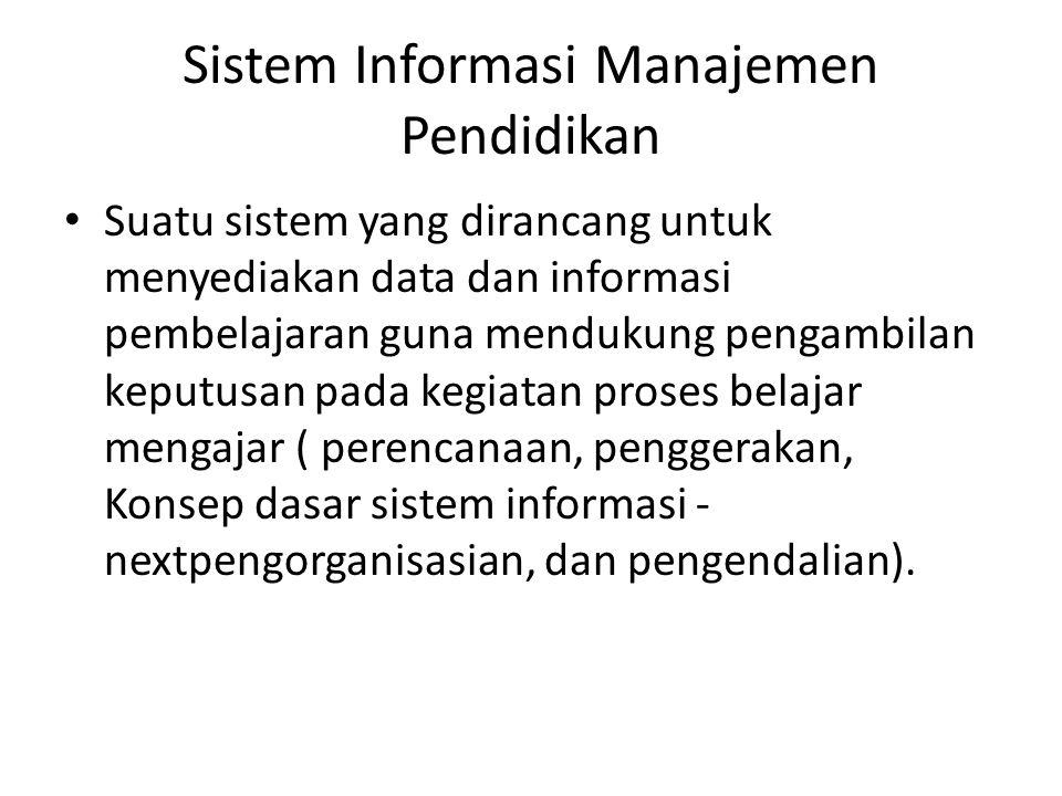 Sistem Informasi Manajemen Pendidikan