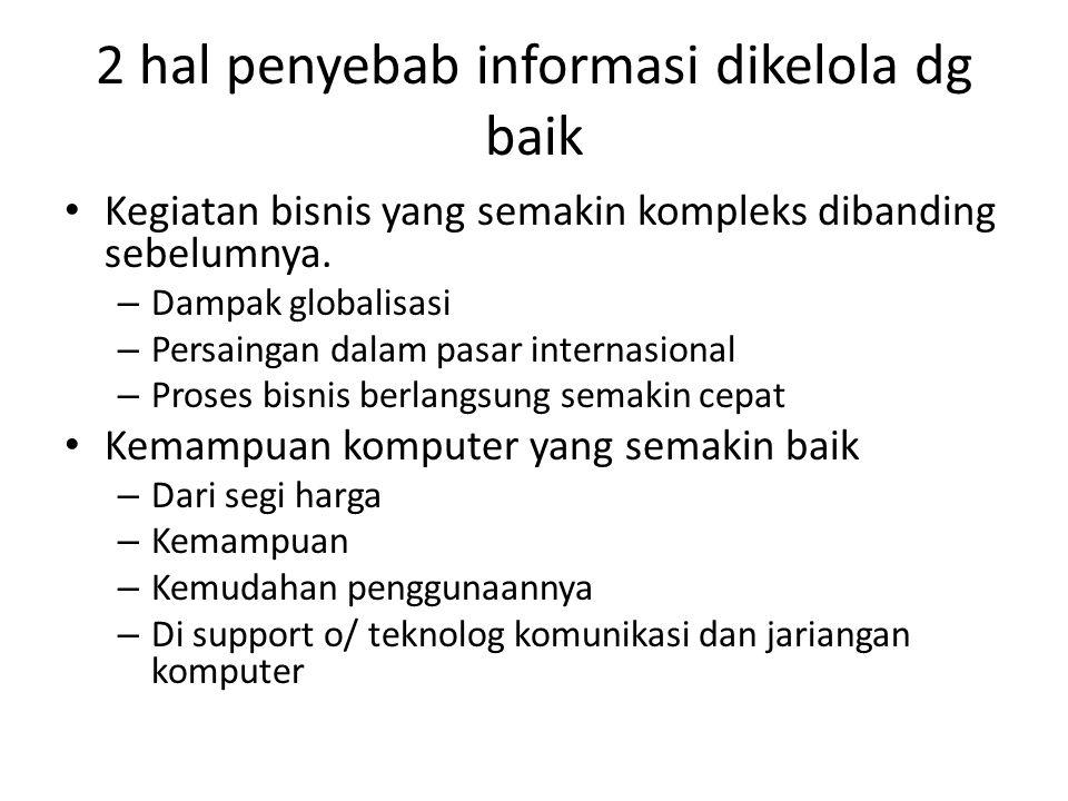 2 hal penyebab informasi dikelola dg baik
