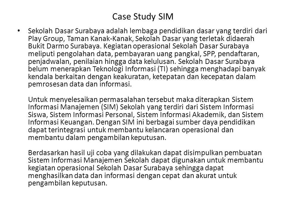 Case Study SIM
