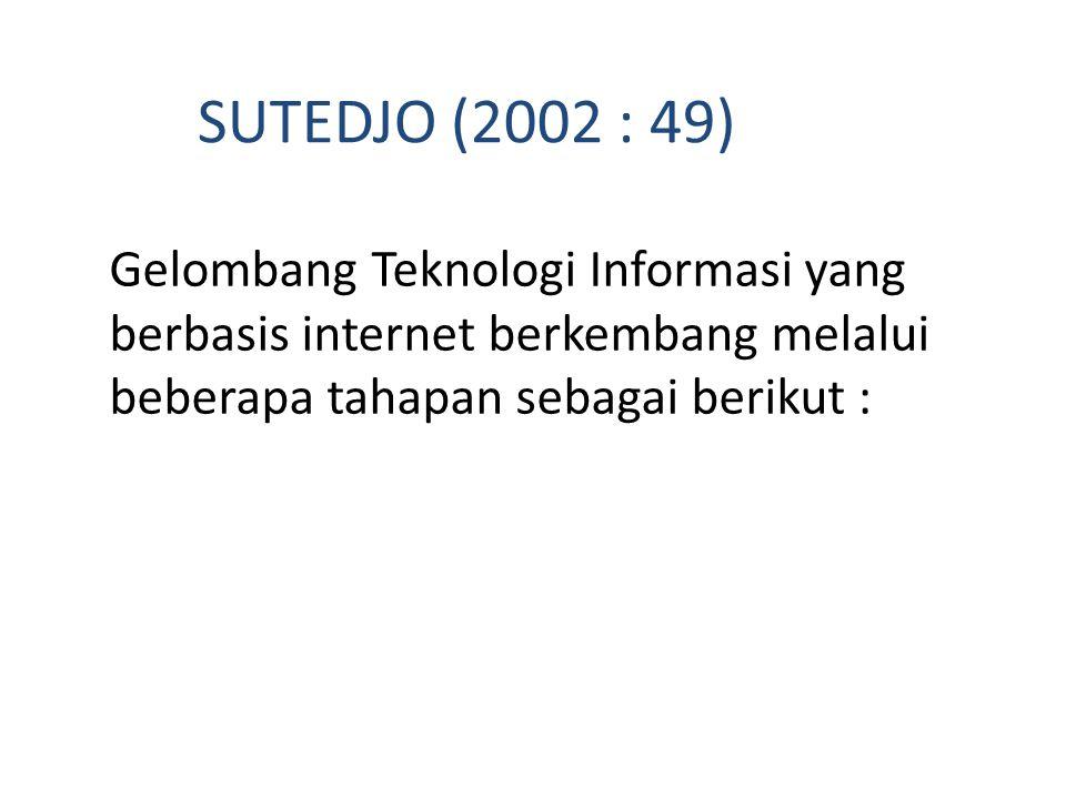 BUDI SUTEDJO (2002 : 49) Gelombang Teknologi Informasi yang berbasis internet berkembang melalui beberapa tahapan sebagai berikut :