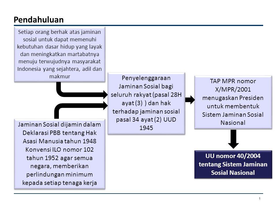 PT Askes (Persero) menjadi BPJS Kesehatan