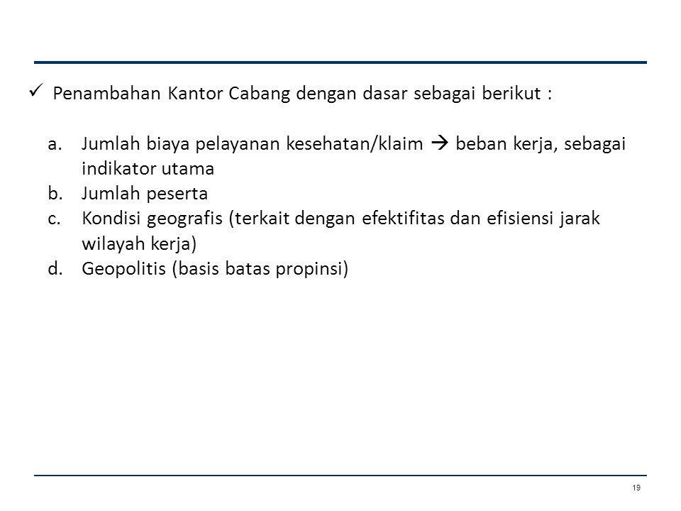 Rekapitulasi Penambahan Kantor Cabang Tahun 2011 - 2013