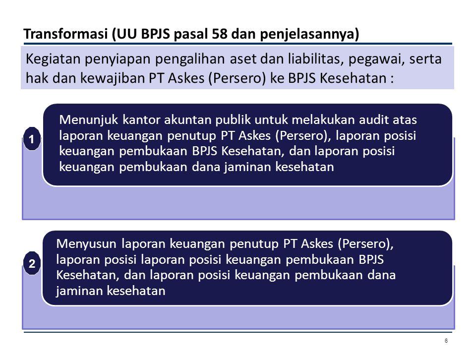 Persiapan Menuju BPJS Kesehatan