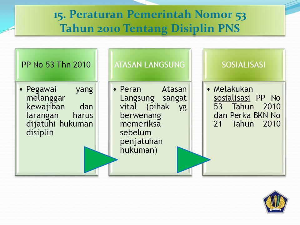 15. Peraturan Pemerintah Nomor 53 Tahun 2010 Tentang Disiplin PNS