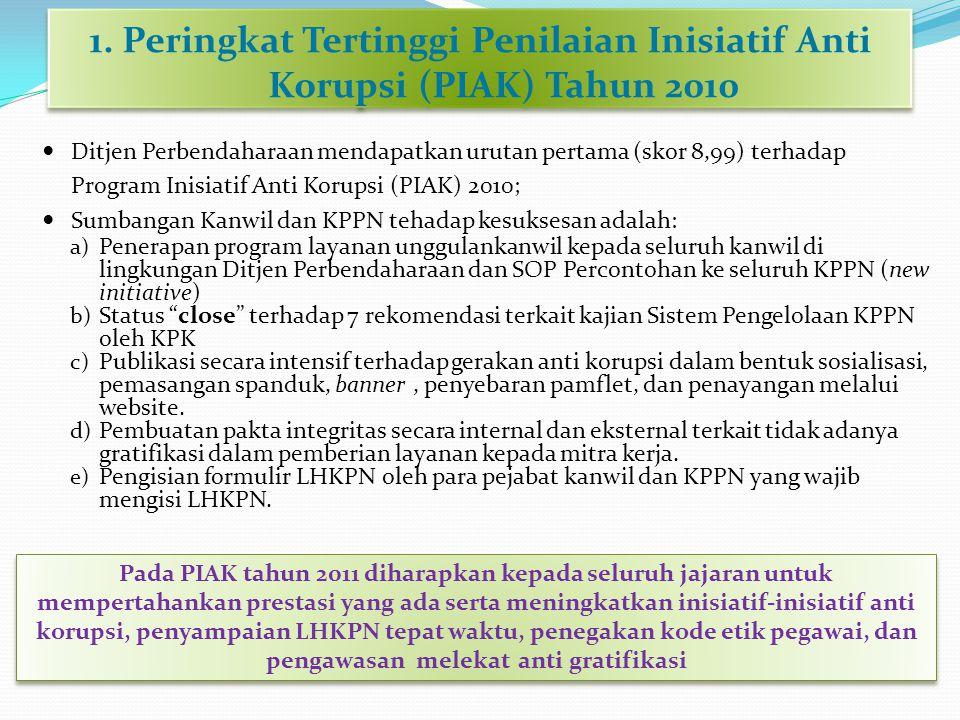 1. Peringkat Tertinggi Penilaian Inisiatif Anti Korupsi (PIAK) Tahun 2010
