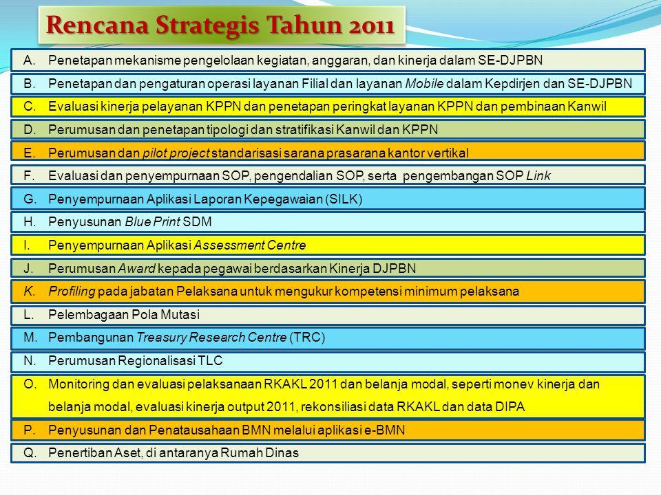 Rencana Strategis Tahun 2011
