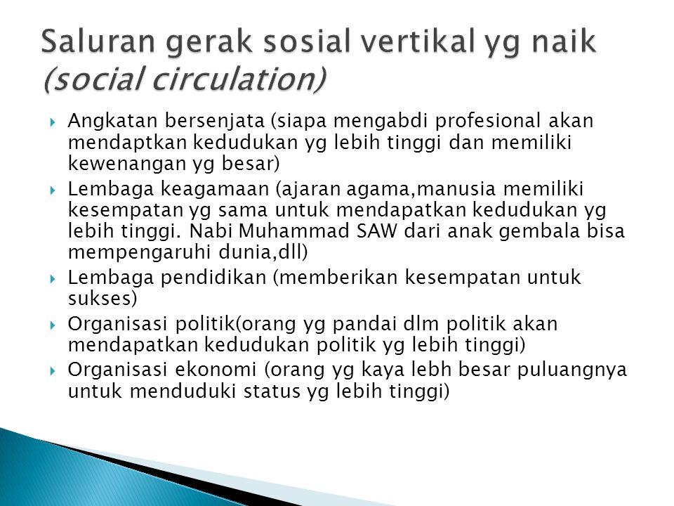 Saluran gerak sosial vertikal yg naik (social circulation)