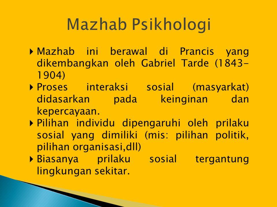 Mazhab Psikhologi Mazhab ini berawal di Prancis yang dikembangkan oleh Gabriel Tarde (1843-1904)