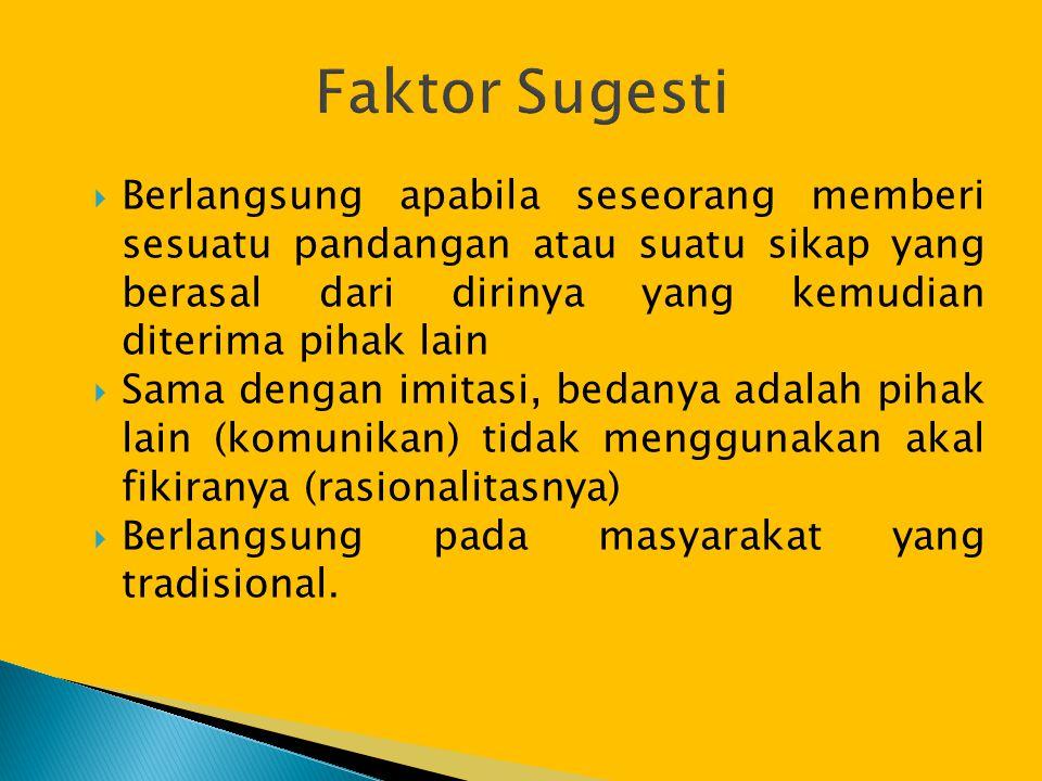 Faktor Sugesti Berlangsung apabila seseorang memberi sesuatu pandangan atau suatu sikap yang berasal dari dirinya yang kemudian diterima pihak lain.