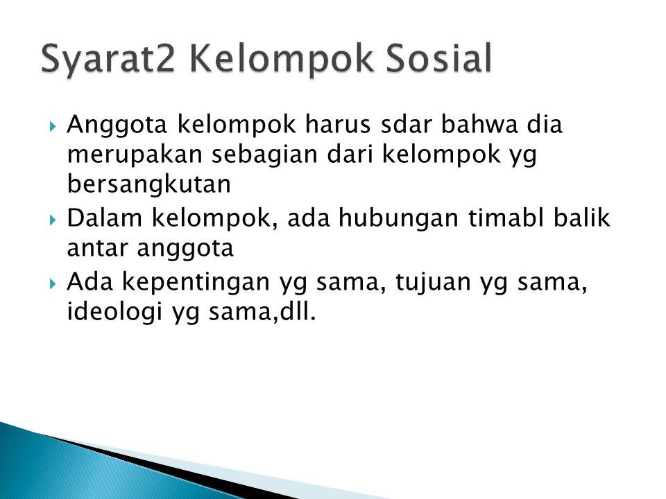 Syarat2 Kelompok Sosial