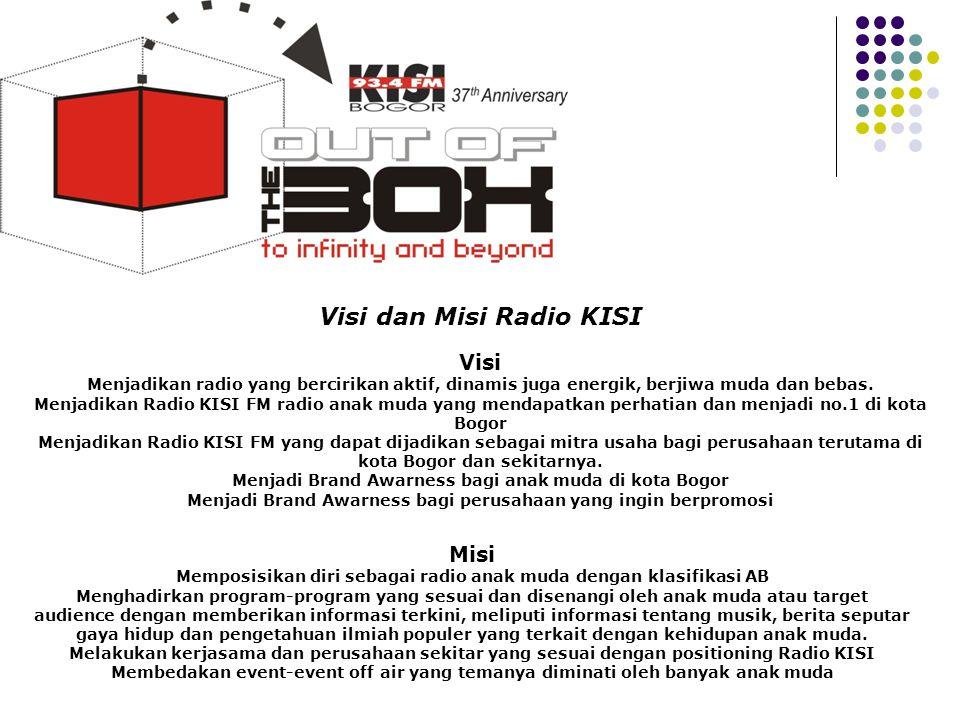 Profile Visi dan Misi Radio KISI Visi Misi