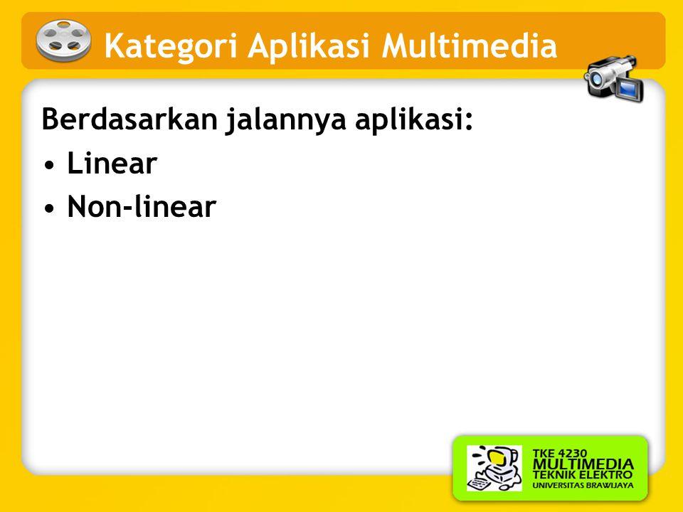 Kategori Aplikasi Multimedia