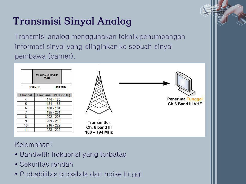 Transmisi Sinyal Analog