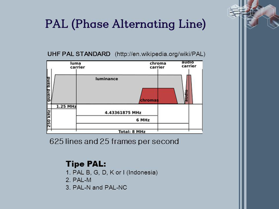 PAL (Phase Alternating Line)