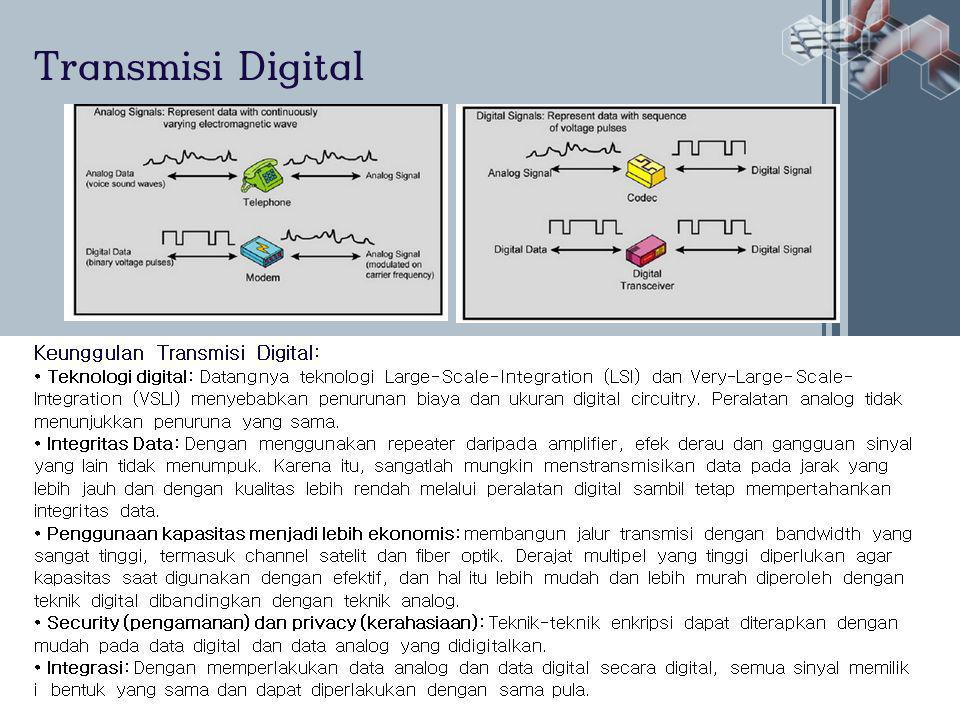 Transmisi Digital Keunggulan Transmisi Digital: