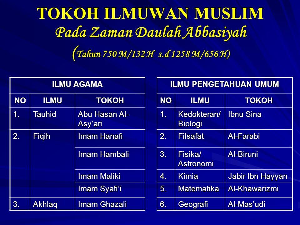 TOKOH ILMUWAN MUSLIM Pada Zaman Daulah Abbasiyah (Tahun 750 M/132 H s