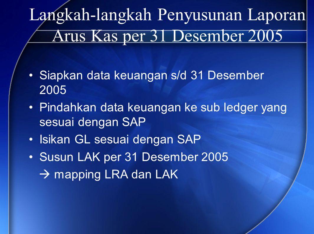 Langkah-langkah Penyusunan Laporan Arus Kas per 31 Desember 2005