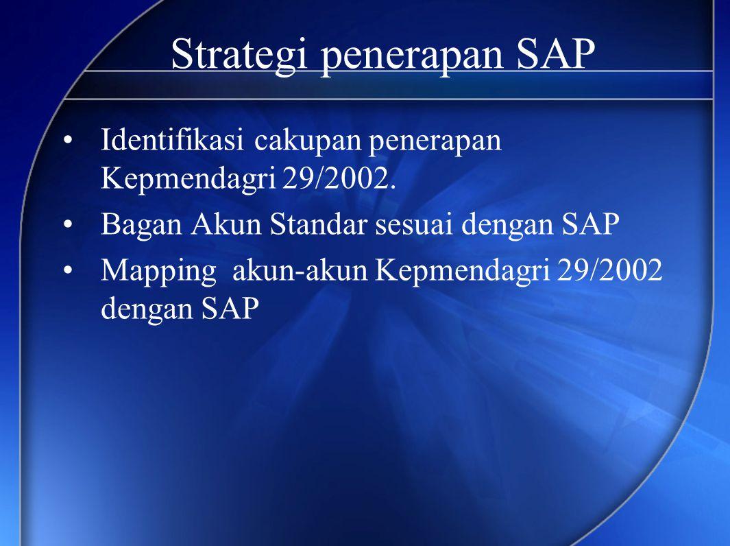 Strategi penerapan SAP