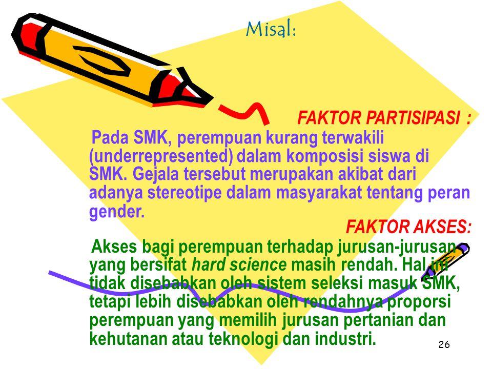 Misal: FAKTOR PARTISIPASI :