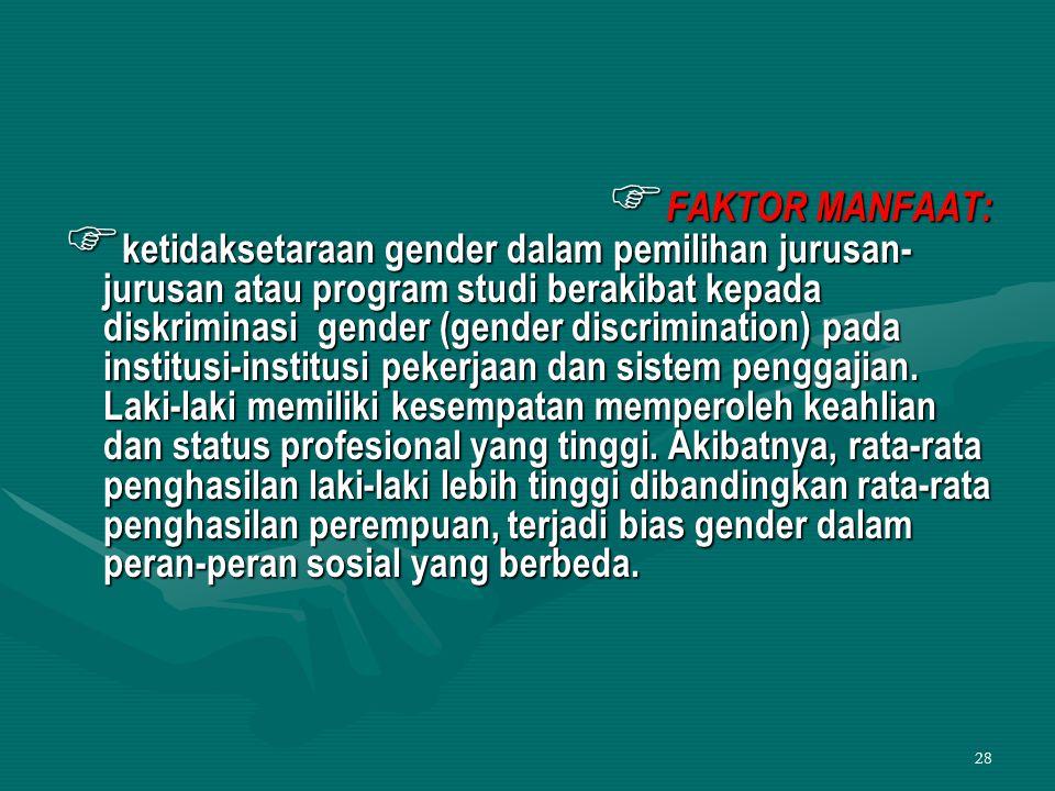 FAKTOR MANFAAT: