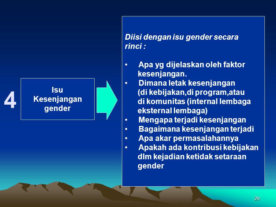 4 Diisi dengan isu gender secara rinci : Apa yg dijelaskan oleh faktor