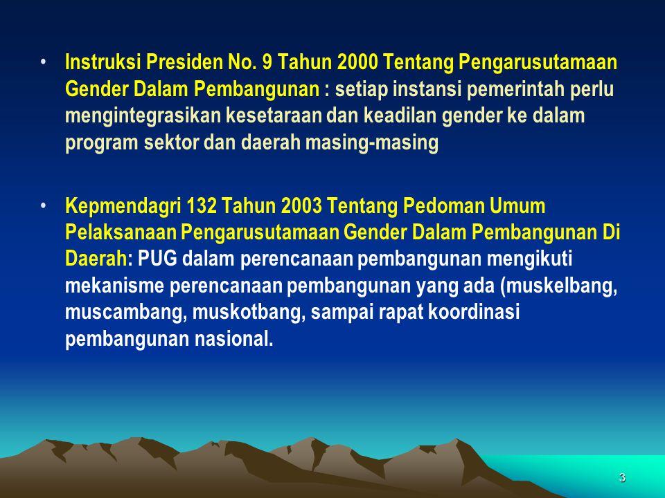 Instruksi Presiden No. 9 Tahun 2000 Tentang Pengarusutamaan Gender Dalam Pembangunan : setiap instansi pemerintah perlu mengintegrasikan kesetaraan dan keadilan gender ke dalam program sektor dan daerah masing-masing