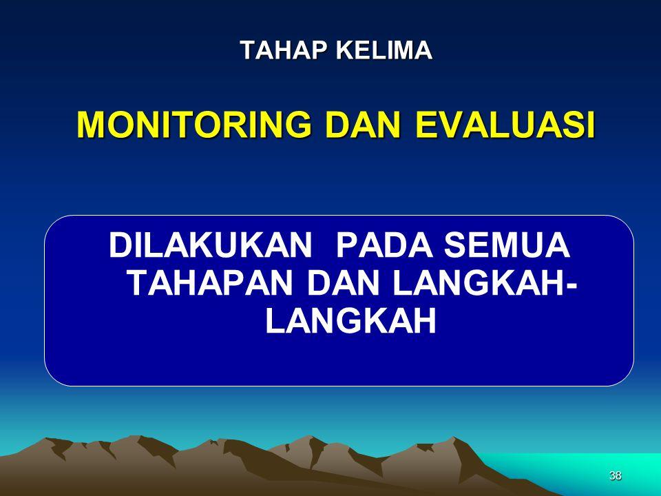 TAHAP KELIMA MONITORING DAN EVALUASI