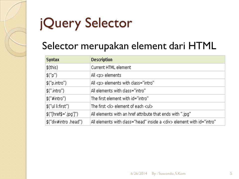 jQuery Selector Selector merupakan element dari HTML 4/3/2017