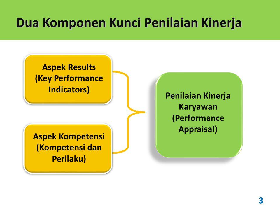 Dua Komponen Kunci Penilaian Kinerja