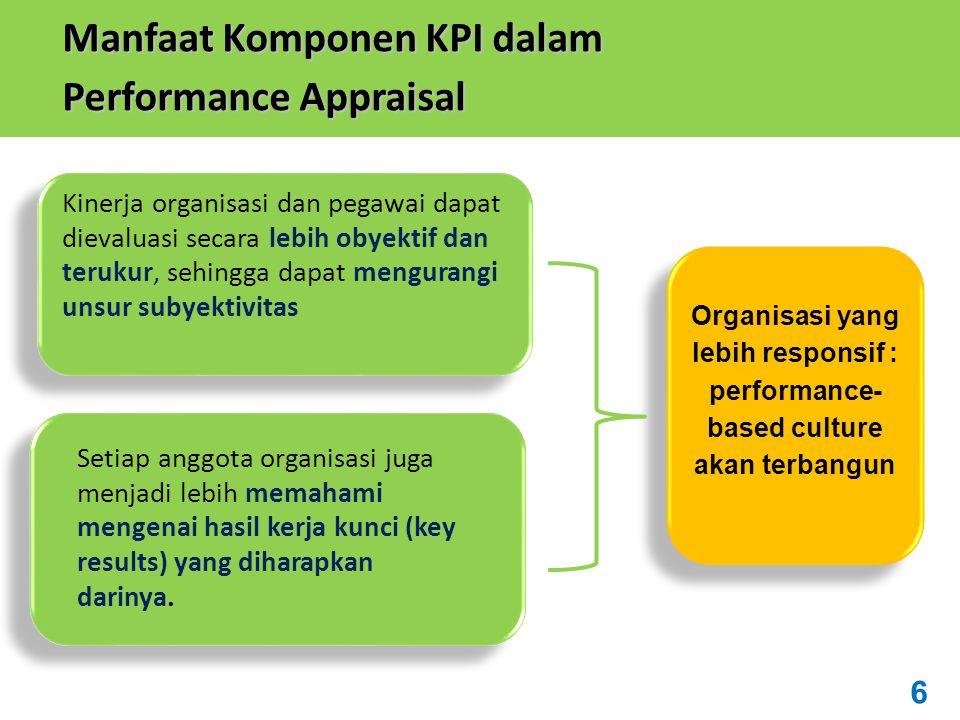 Manfaat Komponen KPI dalam Performance Appraisal
