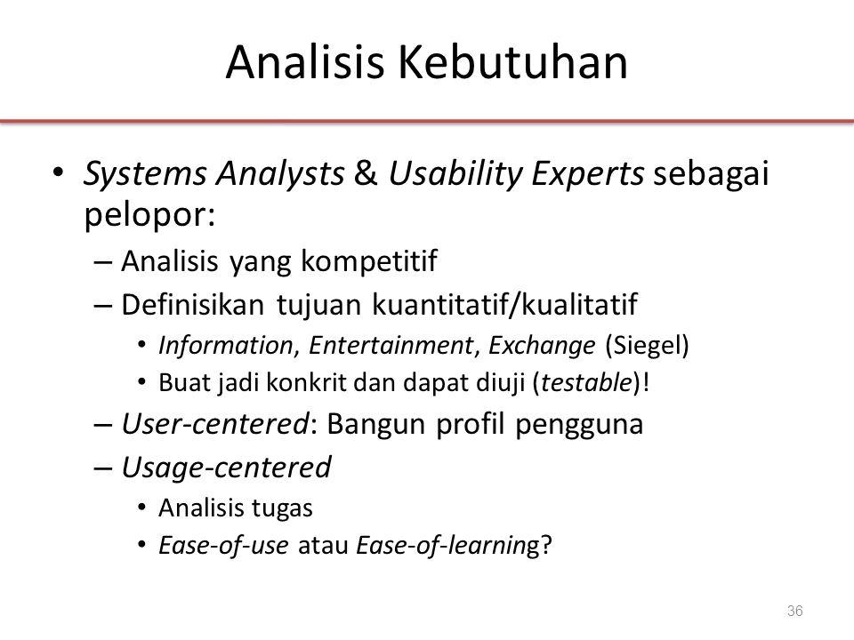 Analisis Kebutuhan Systems Analysts & Usability Experts sebagai pelopor: Analisis yang kompetitif.