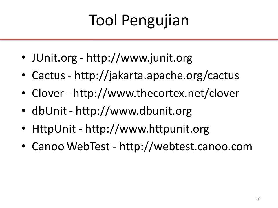 Tool Pengujian JUnit.org - http://www.junit.org