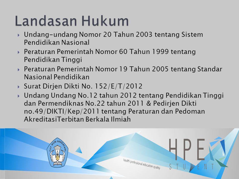 Landasan Hukum Undang-undang Nomor 20 Tahun 2003 tentang Sistem Pendidikan Nasional.