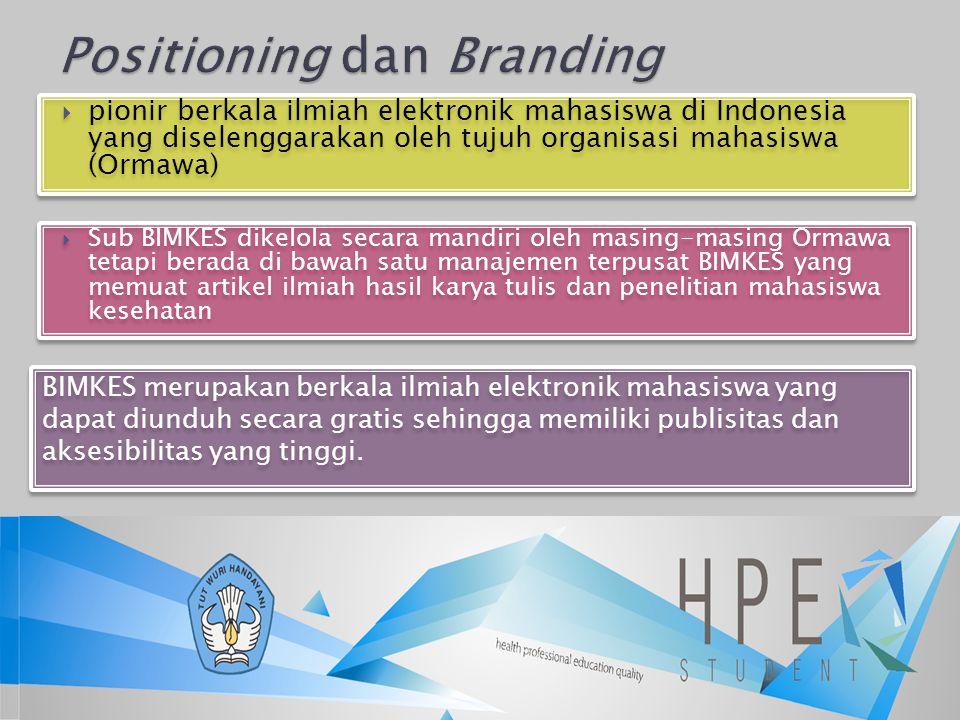 Positioning dan Branding