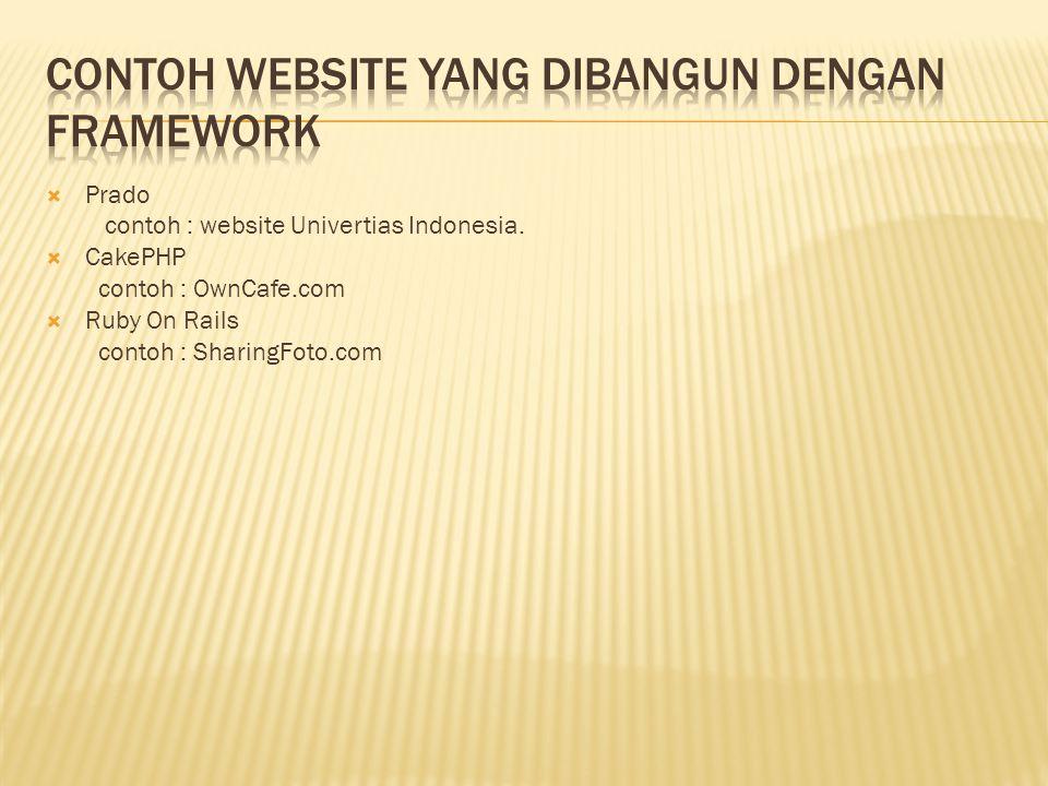 Contoh website yang dibangun dengan framework