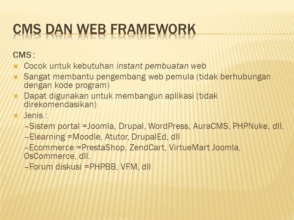 CMS dan Web Framework CMS :