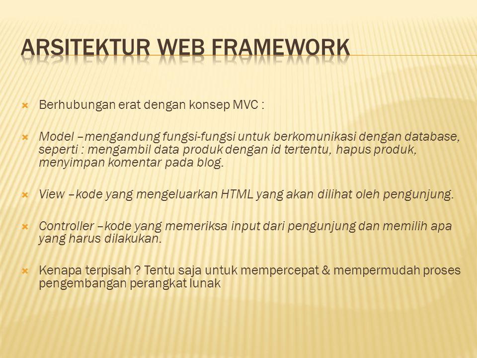 Arsitektur Web Framework