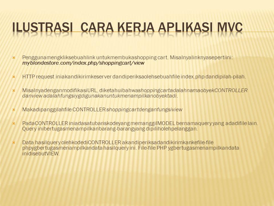 Ilustrasi cara kerja aplikasi MVC