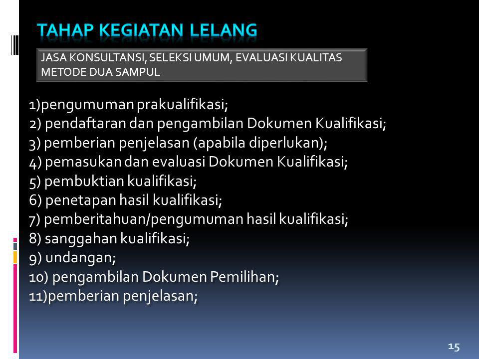 TAHAP KEGIATAN LELANG 1)pengumuman prakualifikasi;
