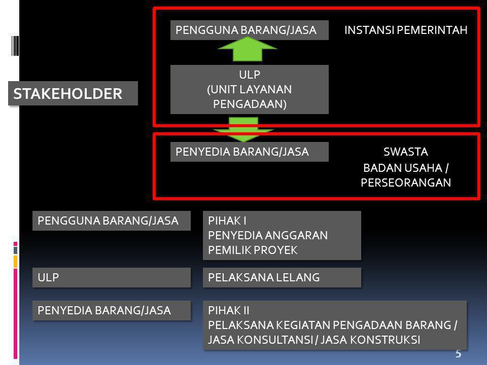 STAKEHOLDER PENGGUNA BARANG/JASA INSTANSI PEMERINTAH ULP