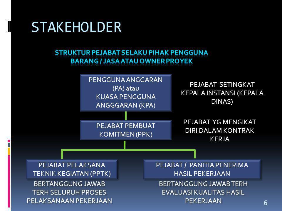 STRUKTUR PEJABAT SELAKU PIHAK PENGGUNA BARANG / JASA ATAU OWNER PROYEK